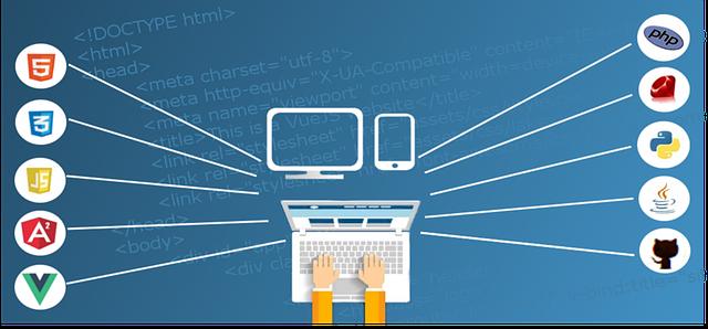 Alcune regole per scegliere il web hosting